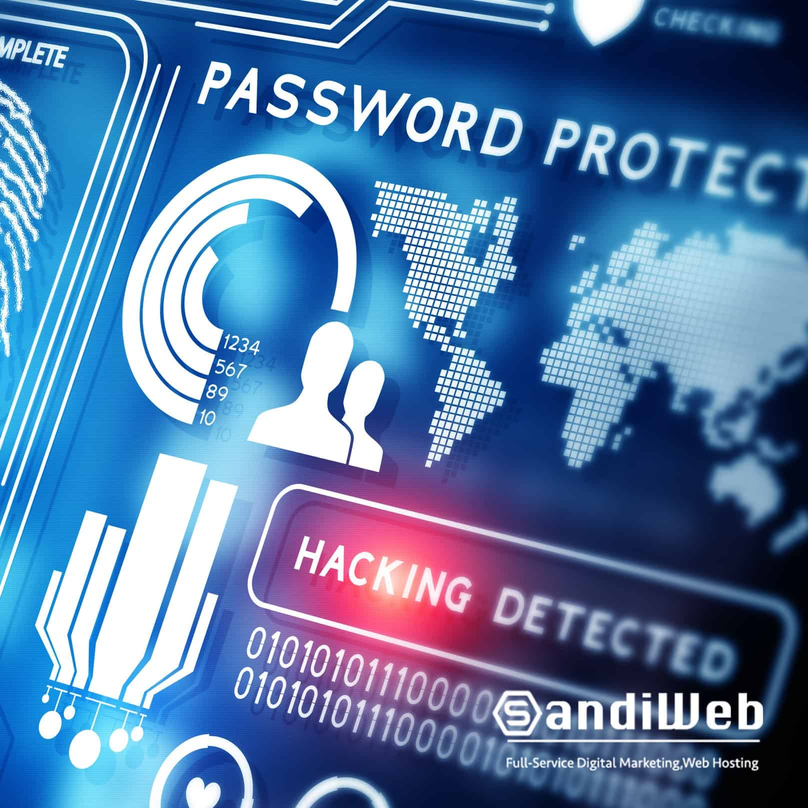 Online Security Technology SandiWeb